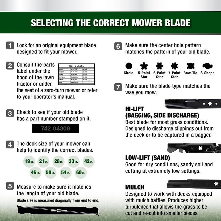 Mulching Blade for 22-inch Cutting Decks