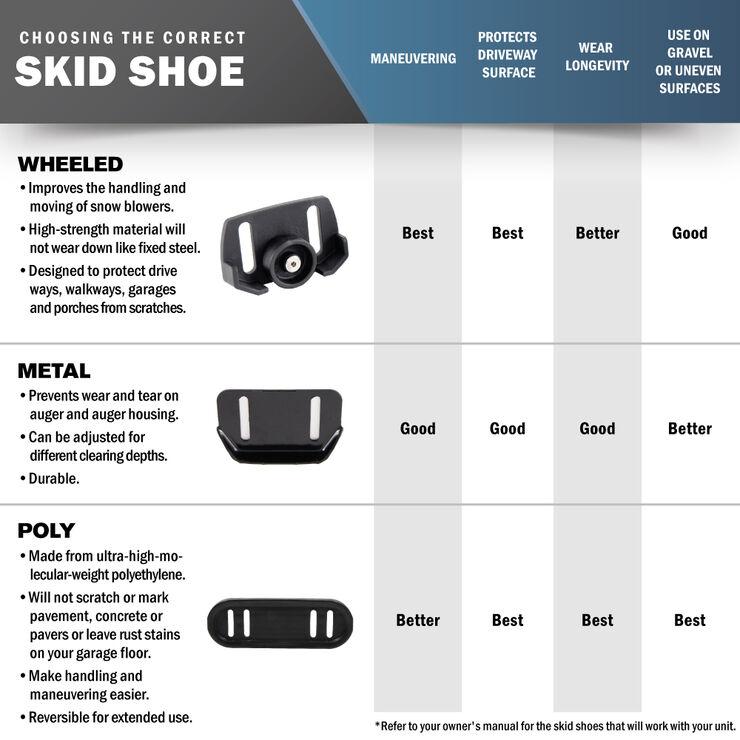 Slide Shoe Kit